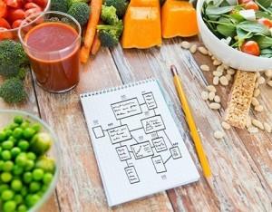 Lo schema del menu settimanale: per mangiar sano ogni giorno
