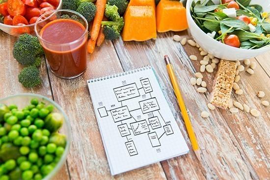 Dieta Settimanale Equilibrata Per Dimagrire : Il menu settimanale sano scaricalo subito