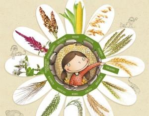 Il poster dei 12 cereali integrali