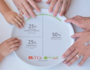Come introdurre il piatto unico in famiglia in 4 mosse