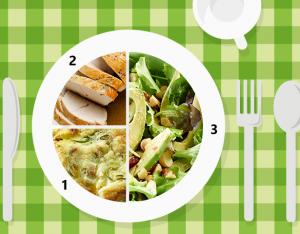 Piatto unico: insalata con avocado e dressing allo zenzero, patate al rosmarino, fesa di tacchino