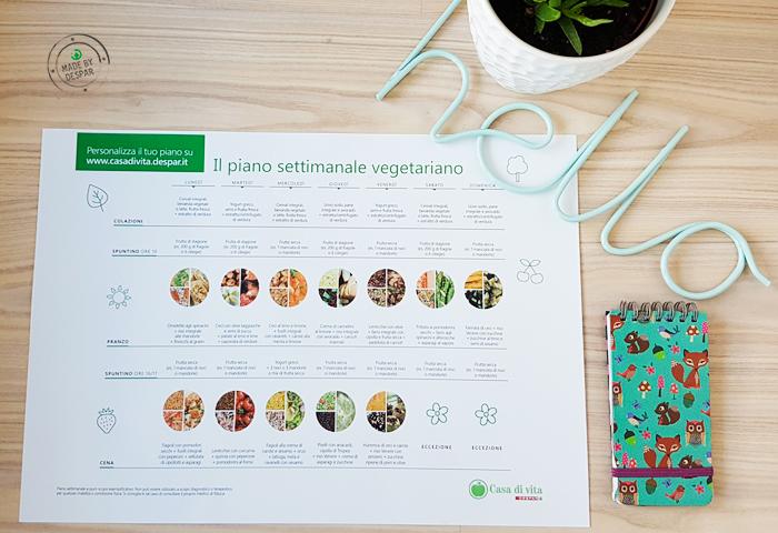 Dieta Settimanale Vegetariana : Dieta settimanale vegetariana pdf menu settimanale equilibrato