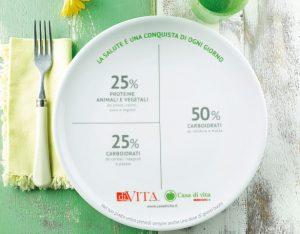 Quante ne sai sul piatto unico?